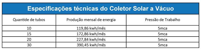 Especificações-técnicas-do-Coletor-Solar-a-Vácuo